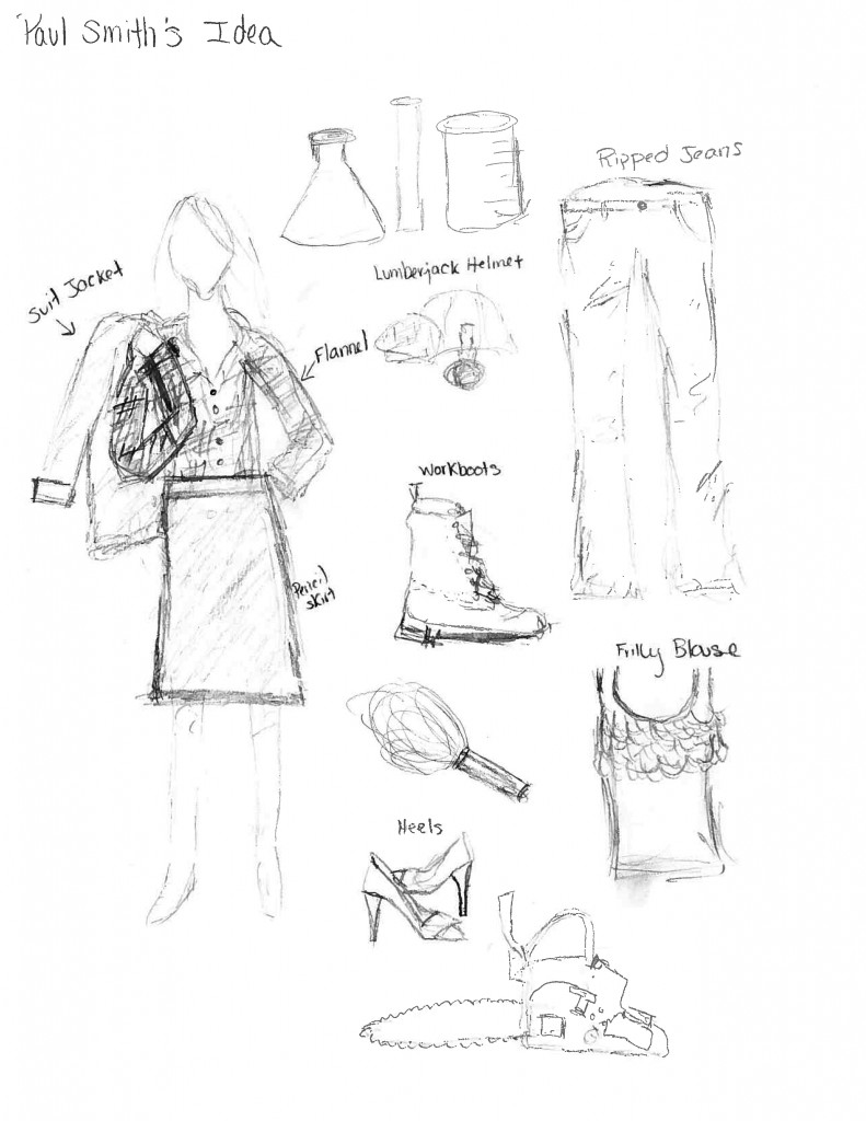 Clothing Sketchs
