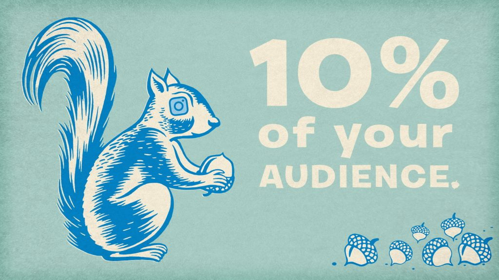 10% of your audience